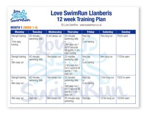 Love SwimRun Training Plan sample